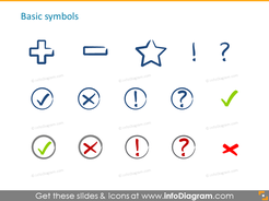 Example of the basic ink icons