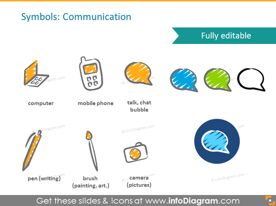 Communication symbols
