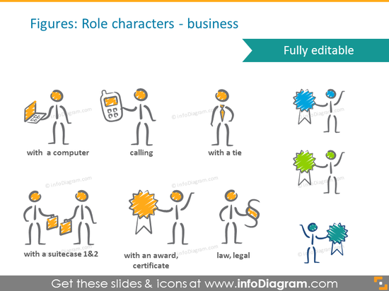 Figures: Business role characters