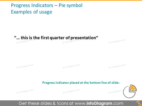 Progress indicators - pie symbols