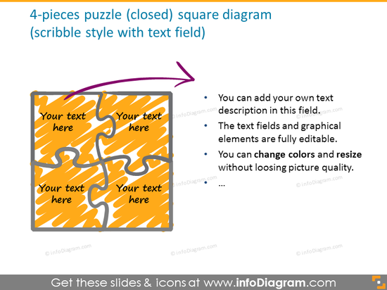 4-pieces puzzle square diagram illustrated in scribble style