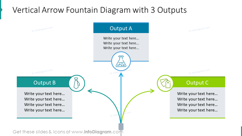 Fountain diagram with 3 Outputs depicted with vertical arrow