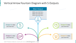Fountain graphics with 5 Outputs depicted with vertical arrow