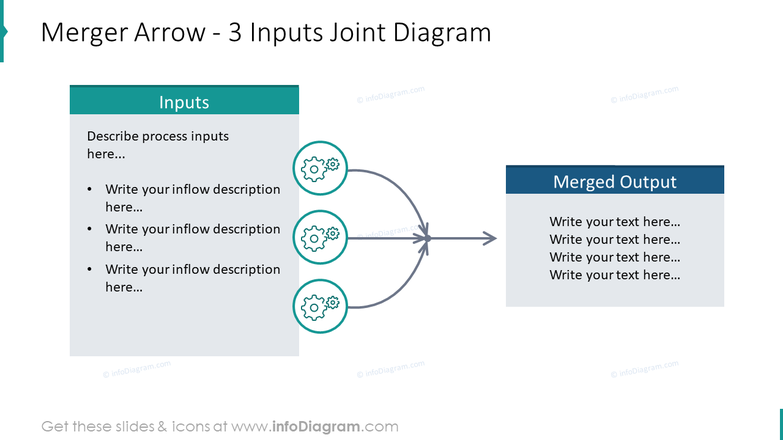3 inputs joint slide designed with merger arrow