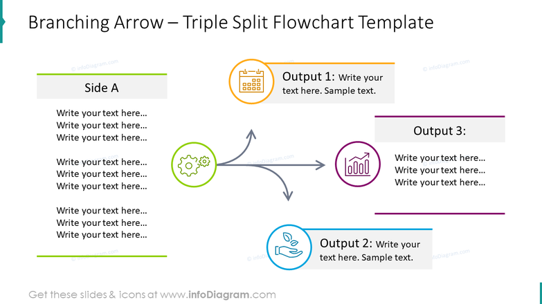 Example of triple split flowchart illustrated with branching arrow