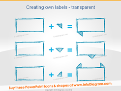 Creating hand drawn label outline sketch Powerpoint