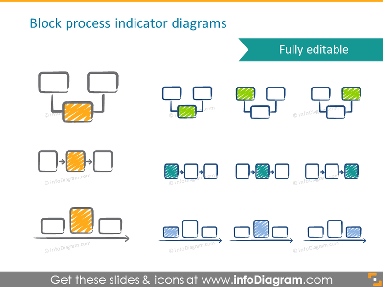 scribble block process indicator symbols handwritten pictograms icons ppt clipart