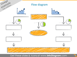 flow diagram scribble handwritten filling arrow rectangle icons ppt clipart