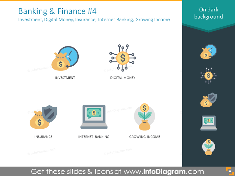 Investment, digital money, insurance, internet banking, growing income