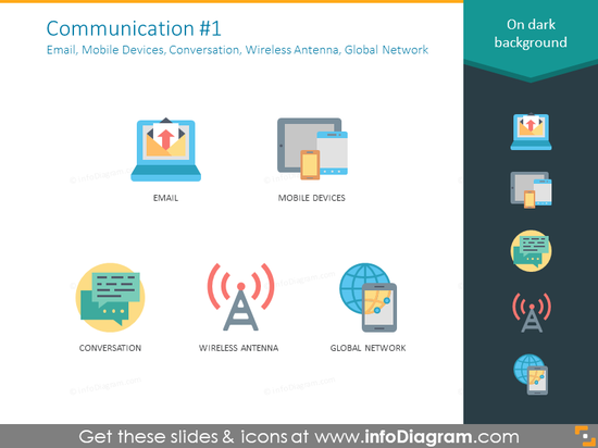 Communication: email, mobile devices, conversation, wireless antenna