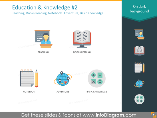 teaching, books reading, notebook, adventure, basic knowledge icons