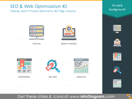 Optimization: hosting, search process, bookmarks, SEO tags, analytics