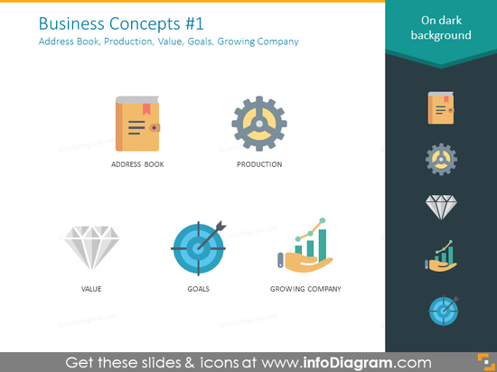 Business concept: production, value, goals, growing company