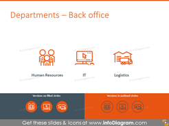 Back office symbols: Human resources, IT, logistics