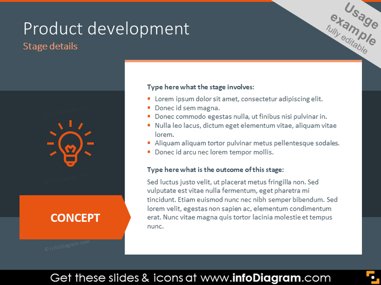 Product development step details on dark background