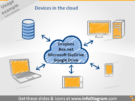 mobile tablet computer cloud data storage powerpoint icon