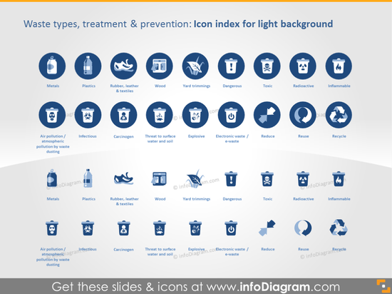 Icon Index on Light Background: Waste Types, Treatment and Prevention