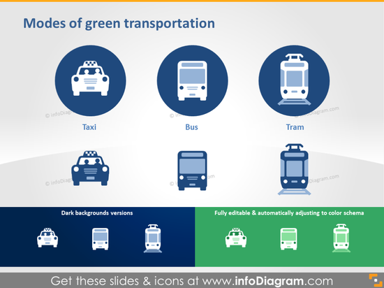 Modes of green transportation: Taxi, Bus, Tram