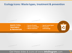 Ecology Waste Types, Treatment and Prevention Icons