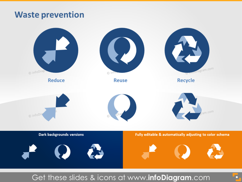 Waste Prevention Icons - Reduce, Reuse, Recycle