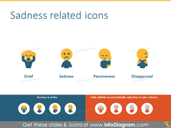 Sadness related icons: grief, pensiveness, disapproval, sadness.