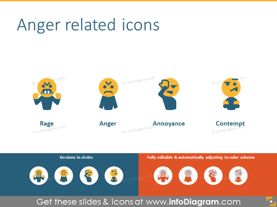 Anger related icons list:  rage, annoyance, anger, contempt