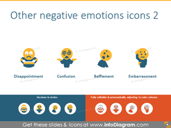 Kinds of negative emotions: dissapointement, confusion, bafflement