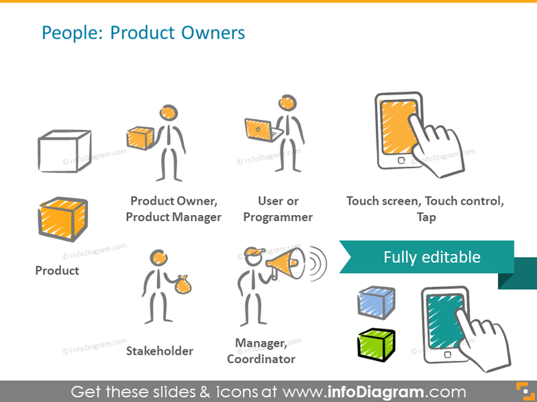 people sketch icons ppt manager stakeholder product owner ppt clipart
