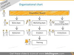 organizational chart diagram scribble handwritten filling icons ppt clipart