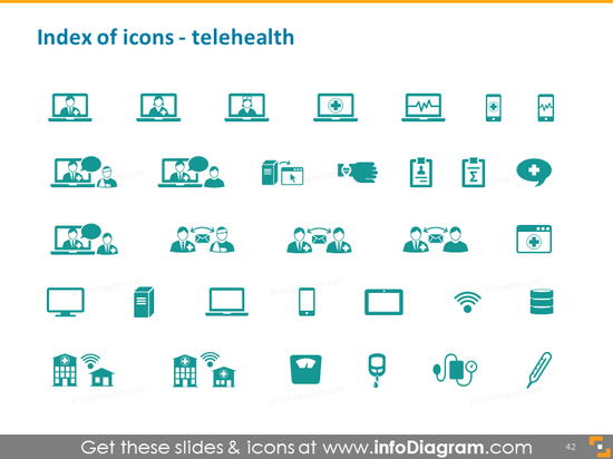 Index of medical icons telehealth