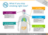 Stop smoking effect infographics