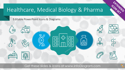 Health Care, Medical Biology & Pharma Research Outline Icons (PPT icons)