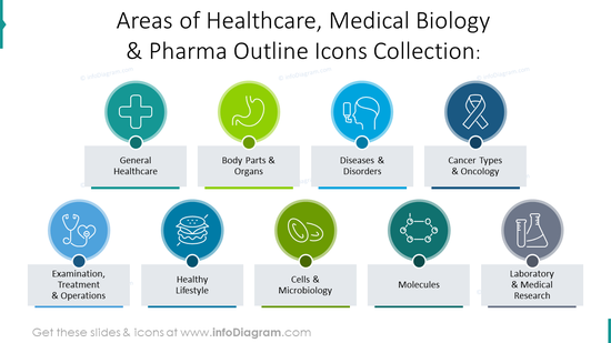 Healthcare, medical and pharma outline icons collection