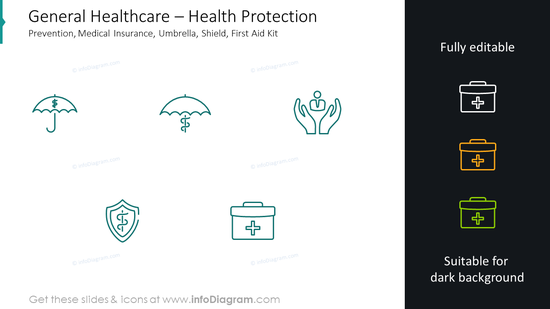 Health protection prevention slide: medical insurance, umbrella