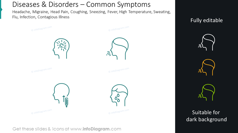 Diseases and disorders slide: common symptomsheadache, migraine