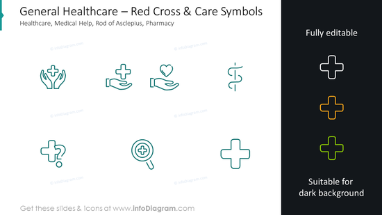 Red cross and care symbols