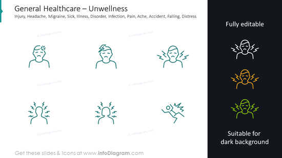 Unwellness slide: injury, headache, migraine, sick