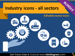 Industries icons bundle: Production, Services, Resources, Public sectors (flat PPT clipart)
