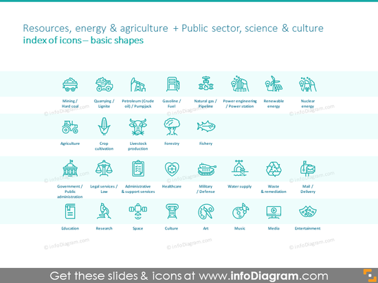 Example of resources, energy, agriculture and science icons