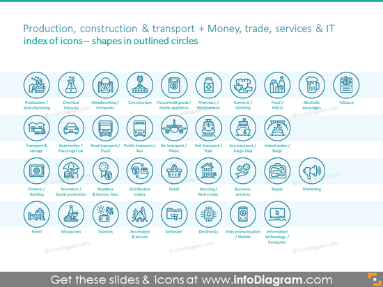 Production, construction, transport icon versions with outlined circles
