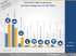 ppt infographics pie chart icons travel expenditures ppt