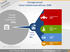 crm cycle infographics flow chart powerpoint icons