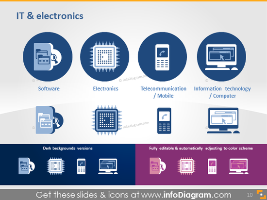 eu trade infographics chart services industry icons ppt