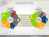 main products trade EU import export piechart icons powerpoint