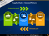 Supply Chain production demand retail ppt infographics icons