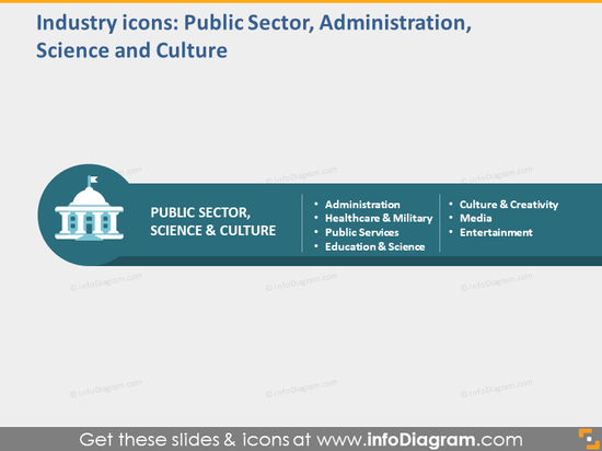 Industry icons Public Sector Science Culture PPT clipart