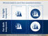 resources industry icons powerpoint dark light background