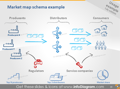 market map icons ppt clipart