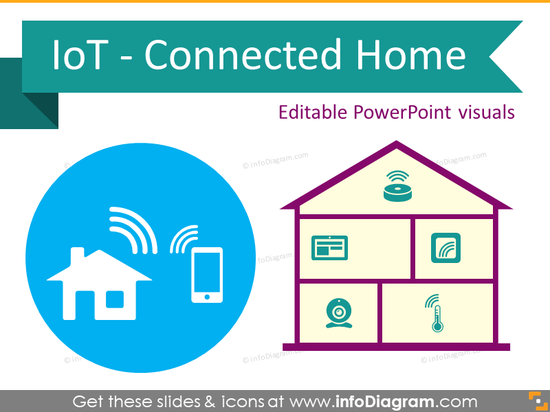 Connected Home Internet of Things (PPT icons)