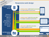 Responsive web design schema PowerPoint diagram flat icons